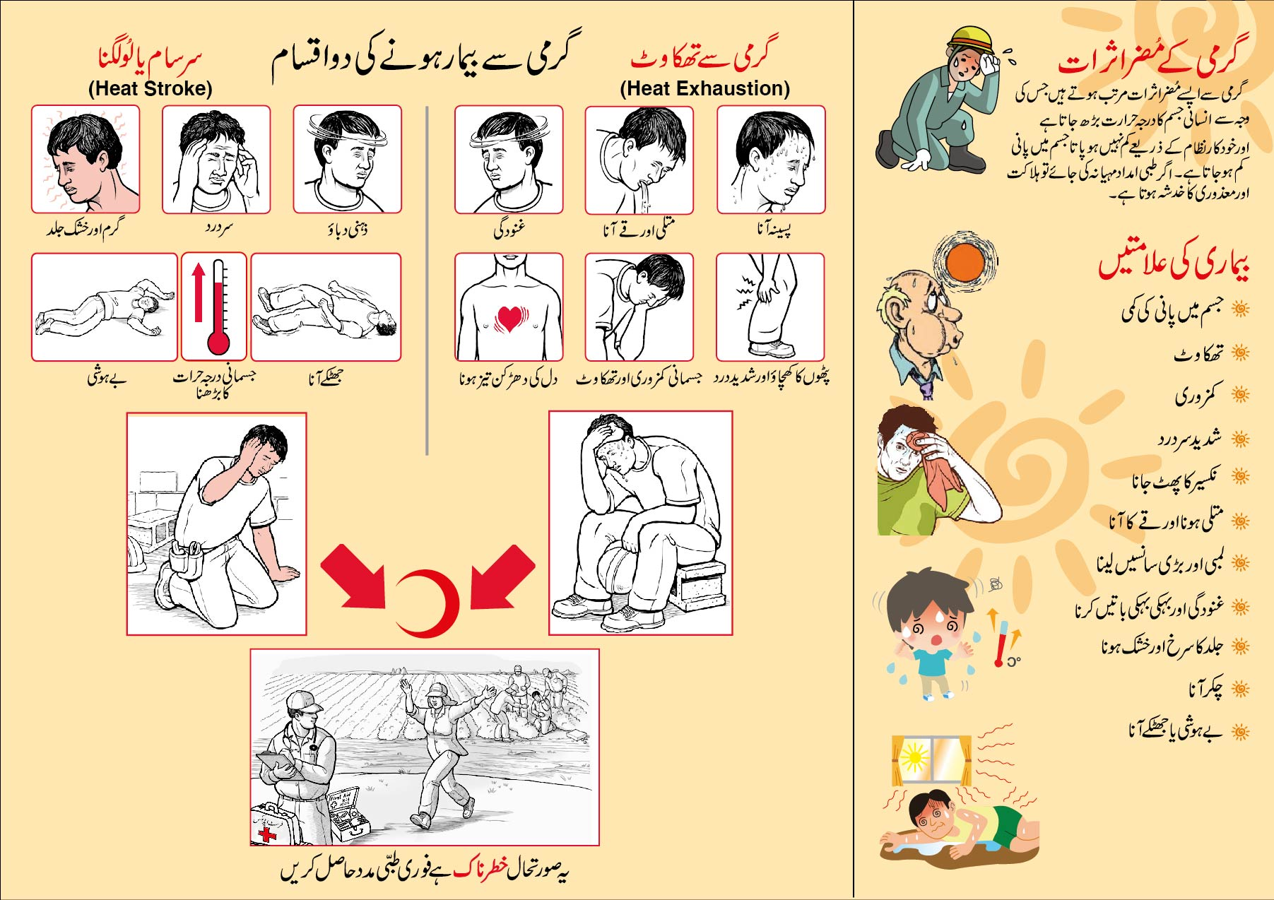 red crescent started awareness campaign on heat stroke and